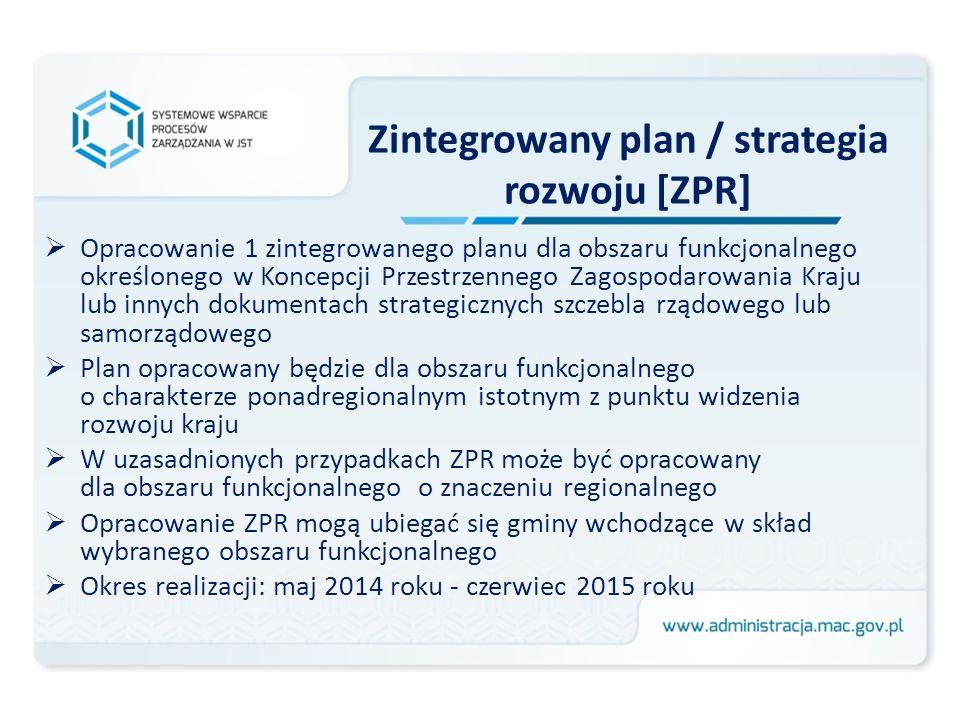 Zintegrowany plan / strategia rozwoju [ZPR]